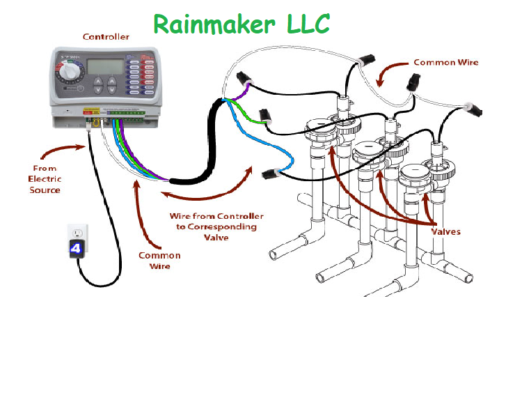 Toro Sprinkler Wiring Diagram